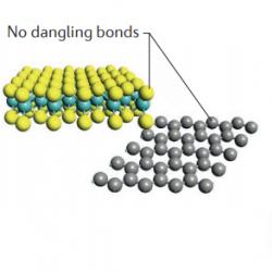 2D_semiconductors